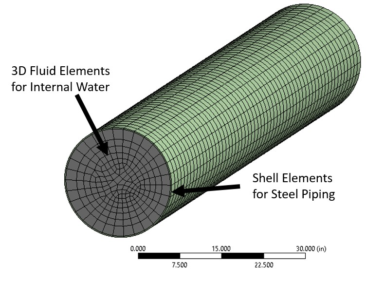 Structural-Acoustic FEA piping model