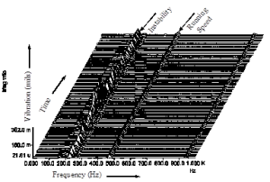RotorInstabilityWaterfall-300x202