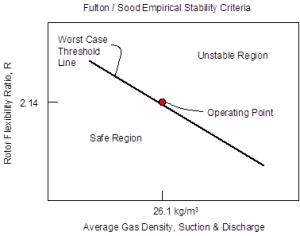 StabilityCriteria-300x236
