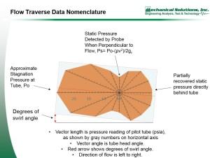 flow_traverse1-300x226