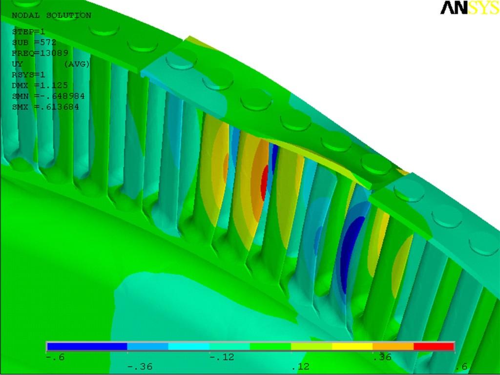 Turbine-blade-vibration-mode-e1458078644205-1024x768
