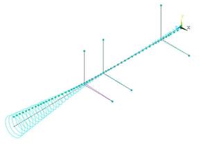 Rotordynamics-Analysis