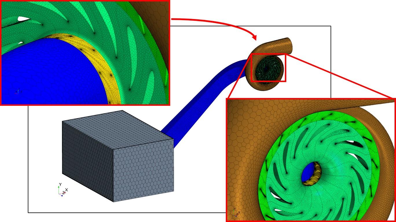 Hydro turbine model zoom