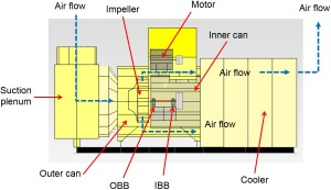 Bus-Duct-Cooling-Fan-System-Internal-Side-Overview-300x173