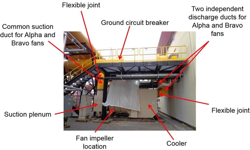 Bus-Duct-Cooling-Fan-System-Overview-1024x614