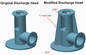 RWP-Discharge-Head-Modifications