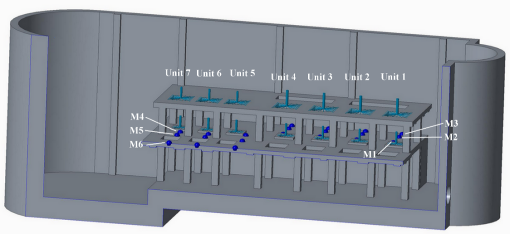 FEA-structural-model