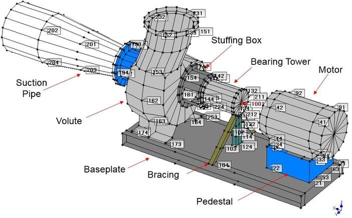 Operating-Deflection-Shape-Measurement-Locations