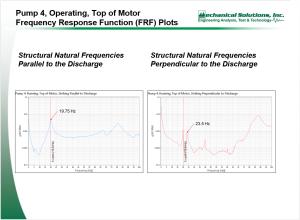 vertical-turbine-pump-operating-modal-analysis-FRF-300x220