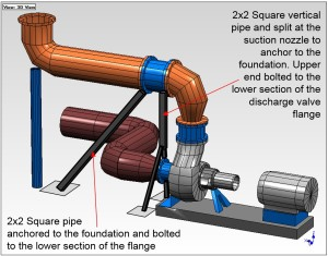 Secondary-Waste-Activated-Sludge-Pump-Suggested-Modifications-Discharge-Pipe-300x235