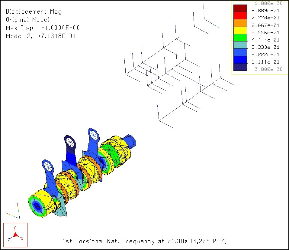 Reciprocating Pump Torsional Analysis for OEM