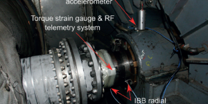 A Specialized Testing Method to Resolve Problems in Gas Turbines